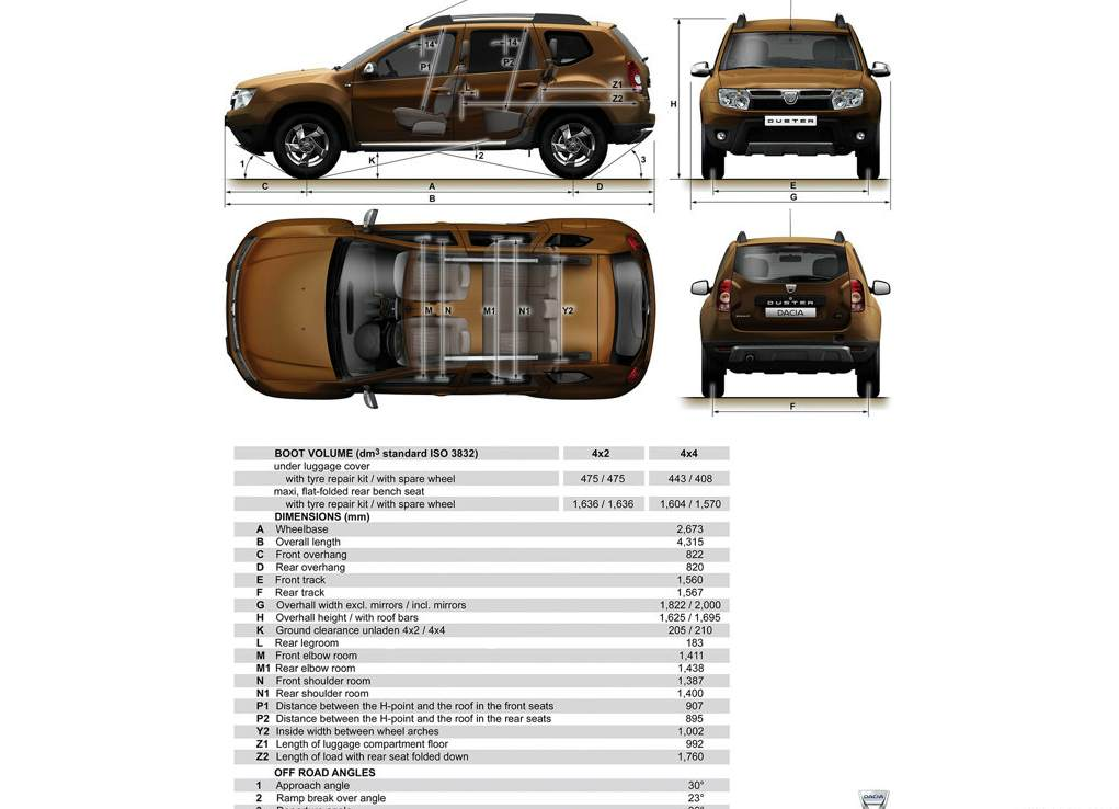 Car parks renault duster for Dacia duster specifications