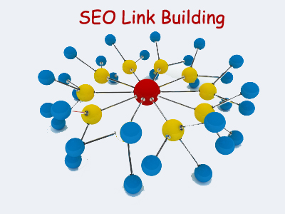 seo is link building
