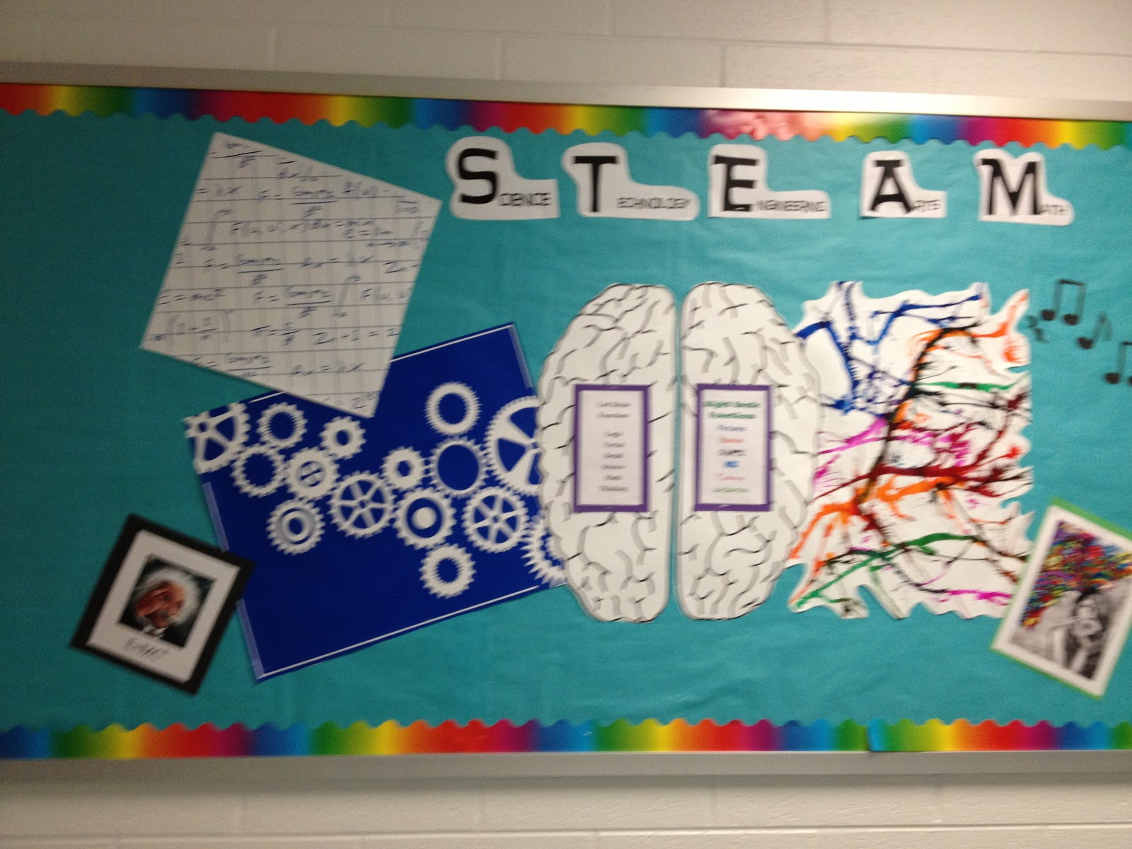 Steam Mathscience Night on April Bulletin Board Ideas