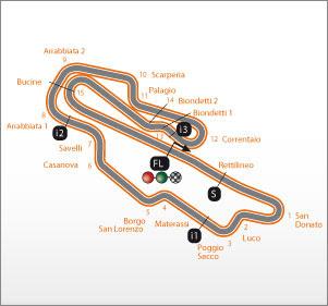 Gambar Sirkuit Moto GP Mugello