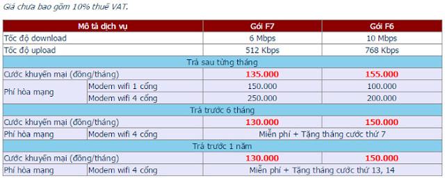 Đăng Ký Lắp Mạng Wifi FPT Quận Bình Thủy 2