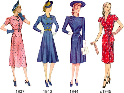 Vintage Clothing - 20th Century Fashion Eras