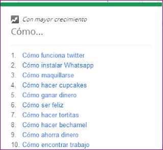 Estadística de las mayores búsquedas en Google, la primera como funciona Twitter.