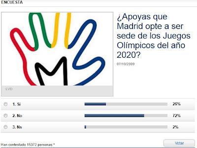 Encuesta Madrid 2020