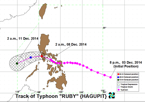 PAGASA: Bagyong Ruby Update for Dec. 8, Monday