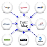 Your BLog Alexa liNK in