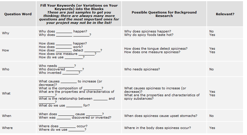 background research worksheet