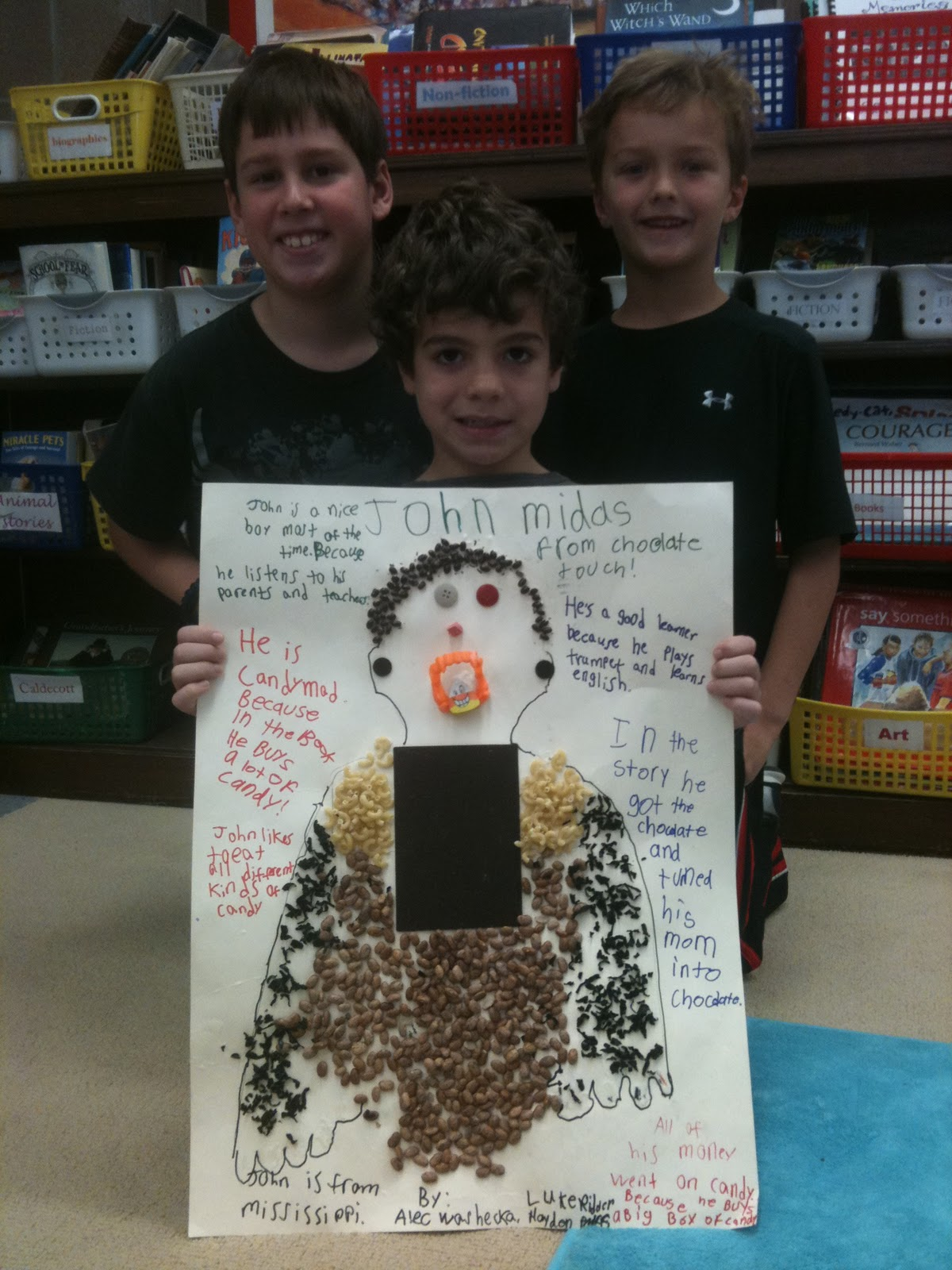 Ms newkirk s 3rd grade character traits