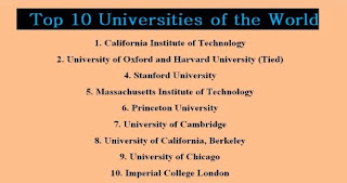 The top 10 best universities in the world of 2013-14