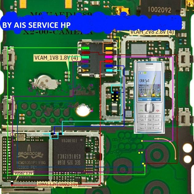 Nokia X2 00 Camera Solution