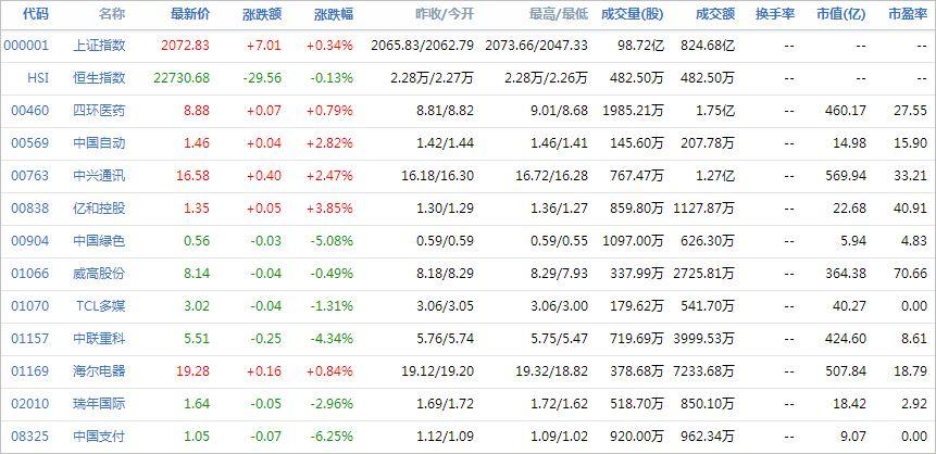 中国株コバンザメ投資ウォッチ銘柄watch20140422