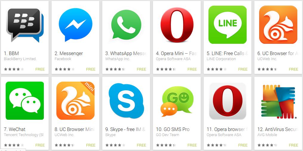 Aplikasi Android yang Wajib - Aplikasi Sosial Media