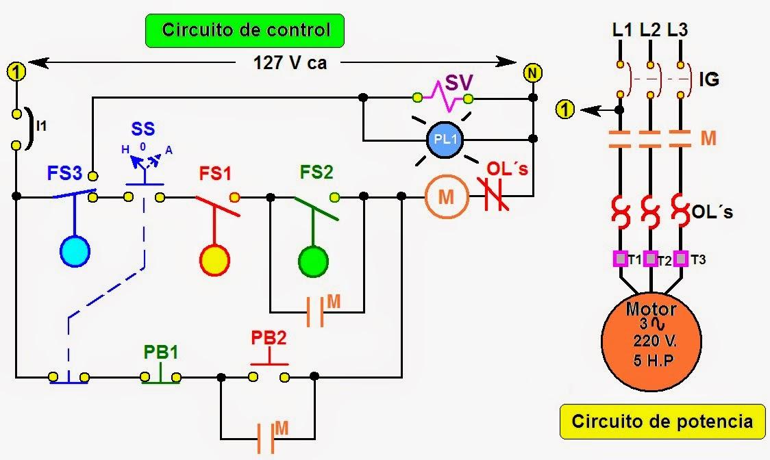 Coparoman Diagrama El 233 Ctrico De Un Sistema Industrial