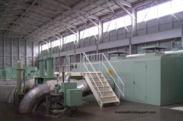 Turbin Generator