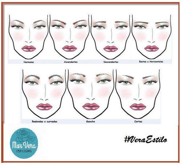 Cejas segun tipo de rostro for Tipos cara