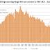 Repetition inflation, penningmängd och BNP