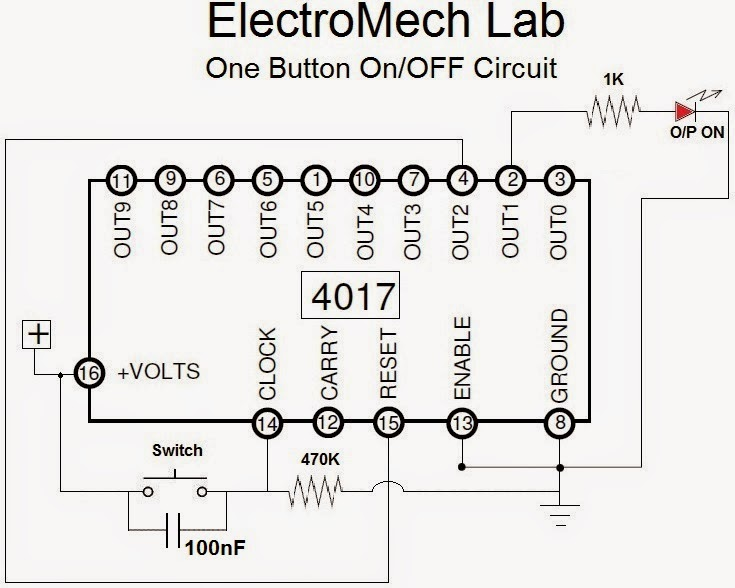 electromech lab  one button on