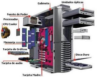 Tecnicomputador Partes de la cpu por dentro y por fuera