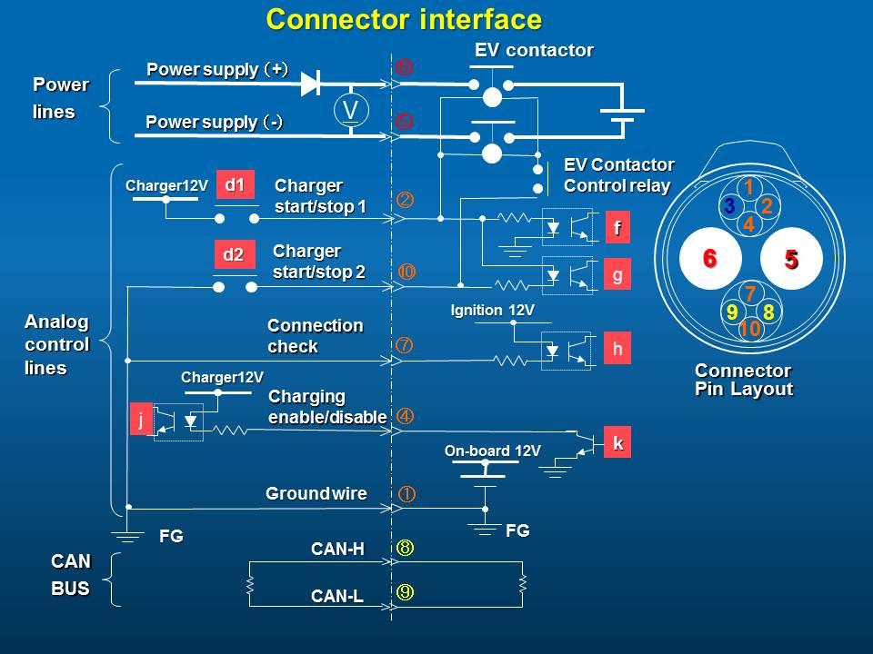 sae j1772 wiring diagram chevy volt wiring diagram wiring