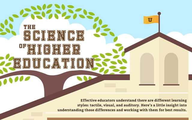 Image: The Science of Higher Education