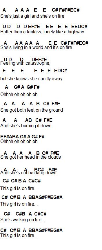 Flute Sheet Music Girl On Fire