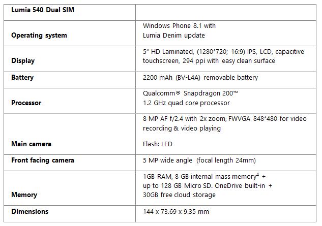 specs Lumia 540 Dual SIM