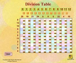 Pin division table chart 1 12 girl pictures cam cool for Table design with div