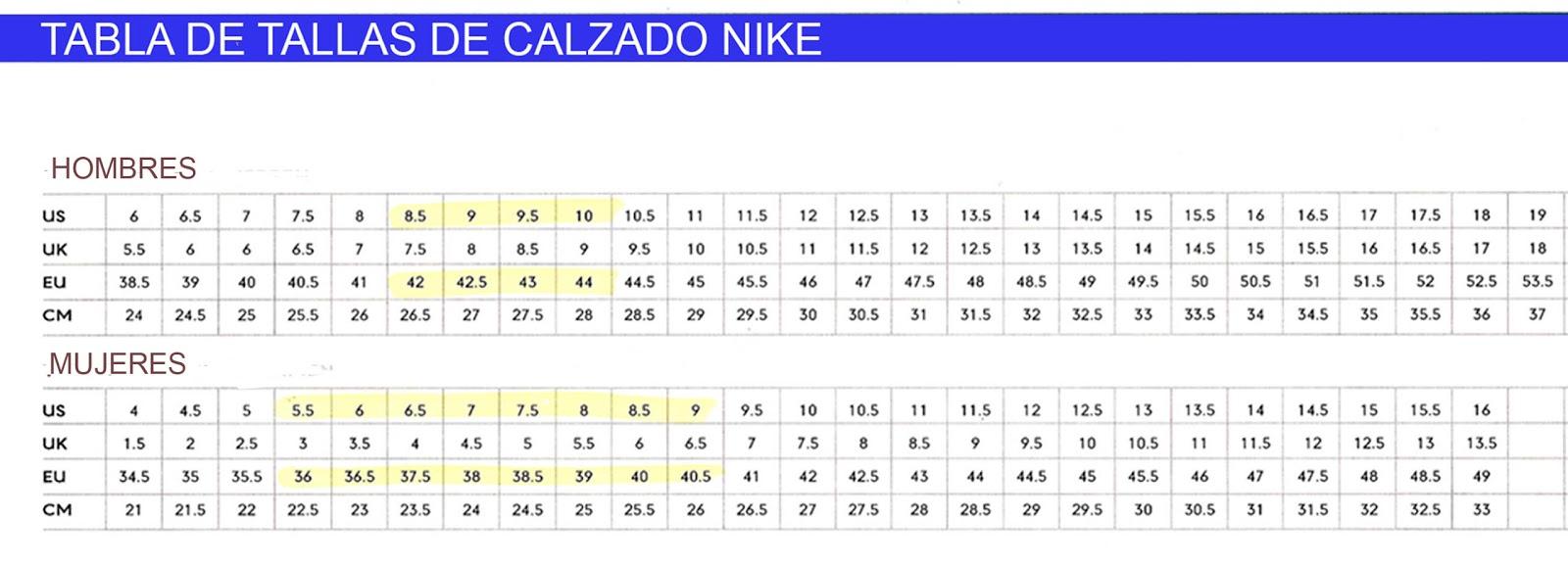 De Niños Tallas Tabla Nike Talles Productos Tabla Zapatos 4wpqahpan