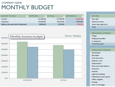 Business budget template excel microsoft excel monthly business budget excel template free download friedricerecipe Images