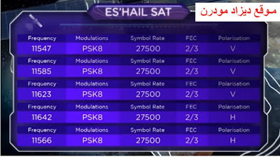 frequency bein sports channels frequency on eshailsat
