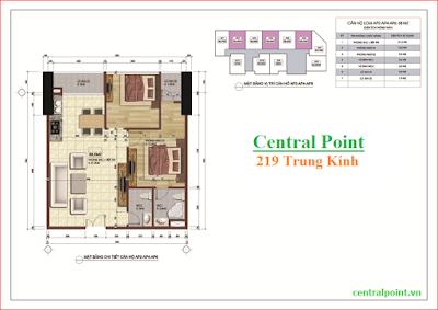 Căn hộ số 2,4,6 chung cư Central Point  - diện tích 68m2.