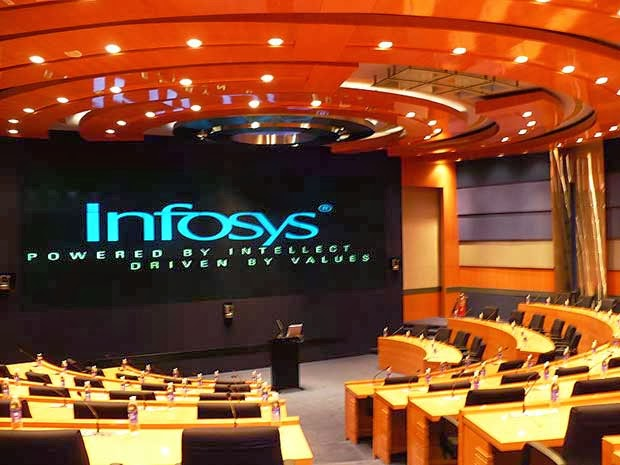 infosys verbal questions with answers pdf download