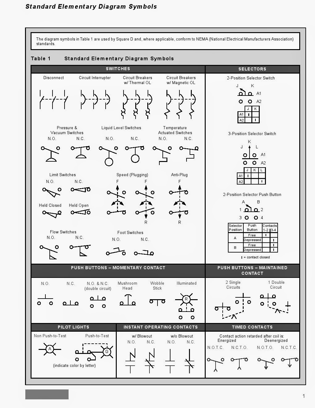 Belajar Wiring Diagram Listrik Harness Yamaha Vixion Simbol Elektro