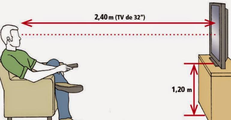 Blog da lorys como instalar sua tv corretamente - Distancias recomendadas para ver tv led ...