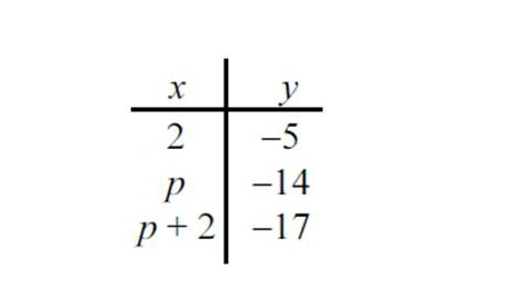 mathcounts handbook 2013 solutions