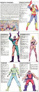 Malabaristas Mortales (ficha marvel comics)