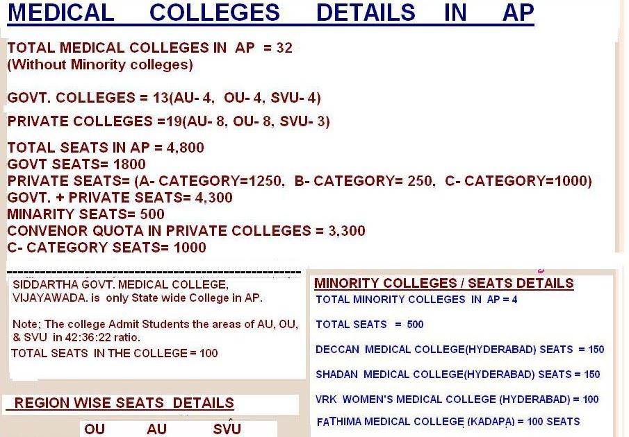 shadan college of nursing