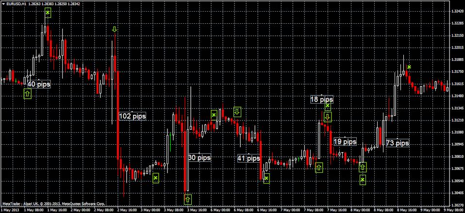 J forex trading charts