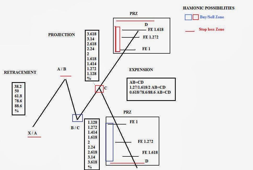 Volume analysis forex pdf