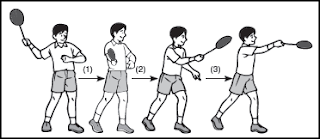 Teknik Dasar Permainan Bulu Tangkis