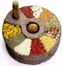 tamil mooligai marundhugal, paatti vaitththiyam, tamilnadu medicine