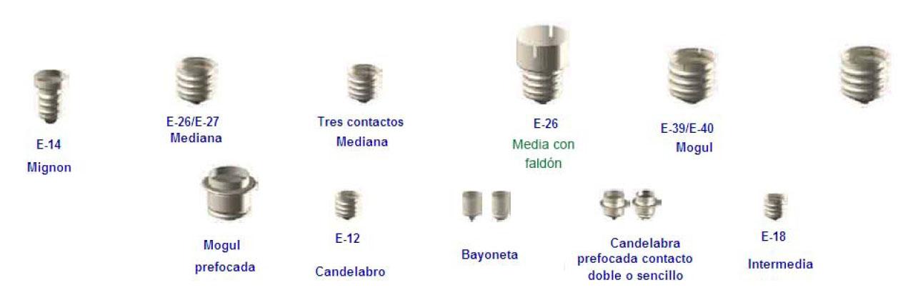 algunos tipos de bases para lmparas