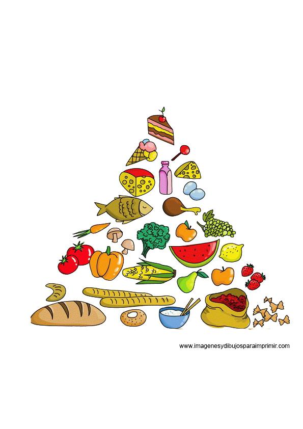 Piramides de alimentos para imprimir