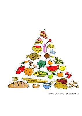 Pirámides de alimentos para imprimir