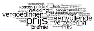 Bron: frankwatching.com landvanmelkenhoning.blogspot.nl nieuwe zorgverzekering: besparen met een keerzijde