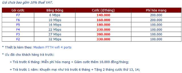 Đăng Ký lắp Đặt Wifi FPT Huyện Thường Tín 1
