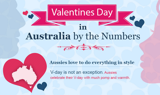 What is the date in numbers in Australia