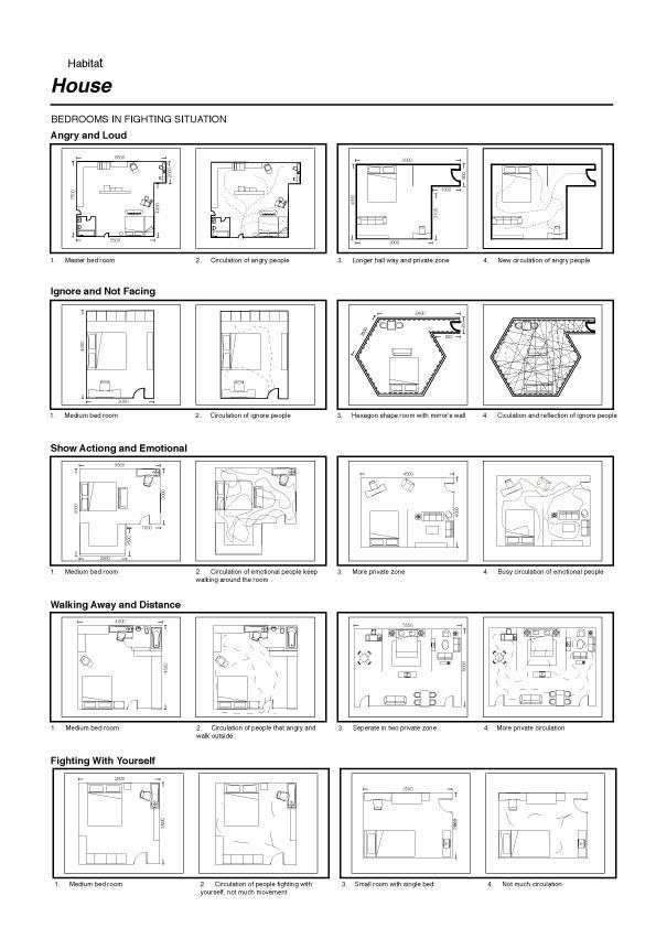 NeufertJpg   Dimension    Architecture