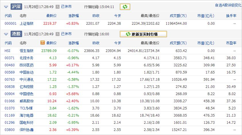 中国株コバンザメ投資ウォッチ銘柄watch20131128