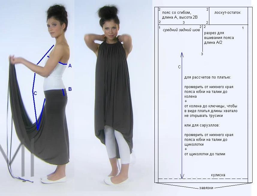Выкройки платья ева